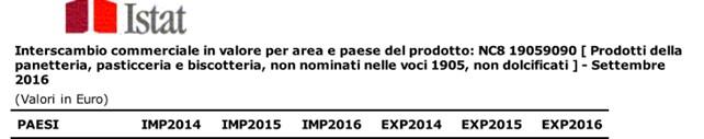 NC8-19059090_Istat_2016